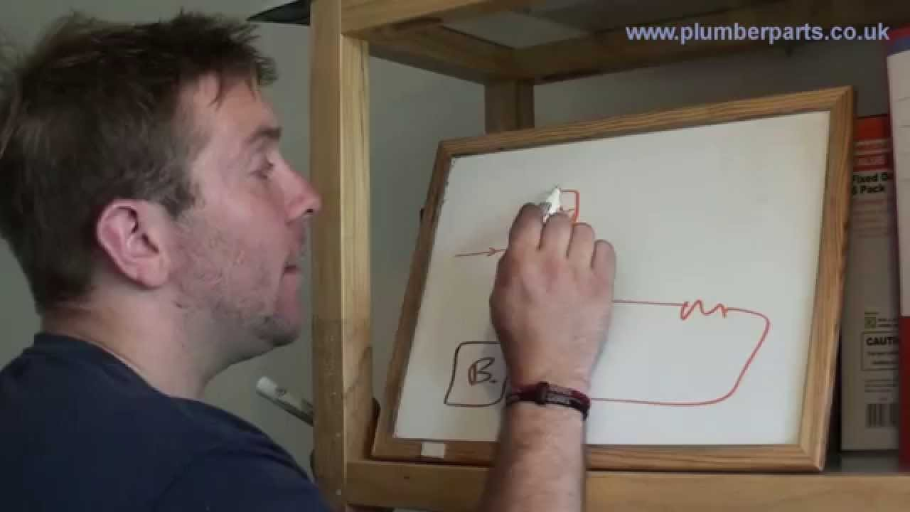 Pressurised Heating Systems - Plumbing Tips - YouTube