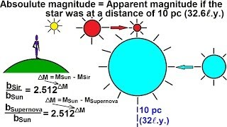 Astronomy - Measuring Distance, Size, and Luminosity (18 of 30) Absolute Magnitude
