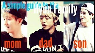 A Simple Guide to the Hyun Family: Baekhyun, Daehyun, Taehyung