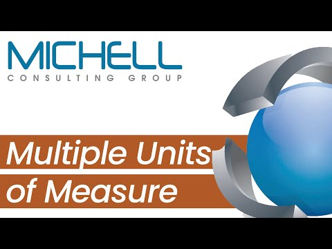 Multiple Units of Measure in SAP Business One 9.0