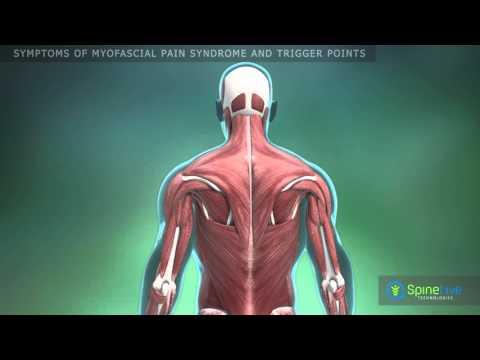 Poliklinika Harni - Primjena botoksa u ginekologiji
