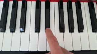 "Piano TUTO : ""Million Voices"" Otto Knows"