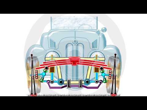 INTRODUCCIÓN A LA TECNOLOGÍA DEL AUTOMÓVIL - Módulo 11 (14/16)
