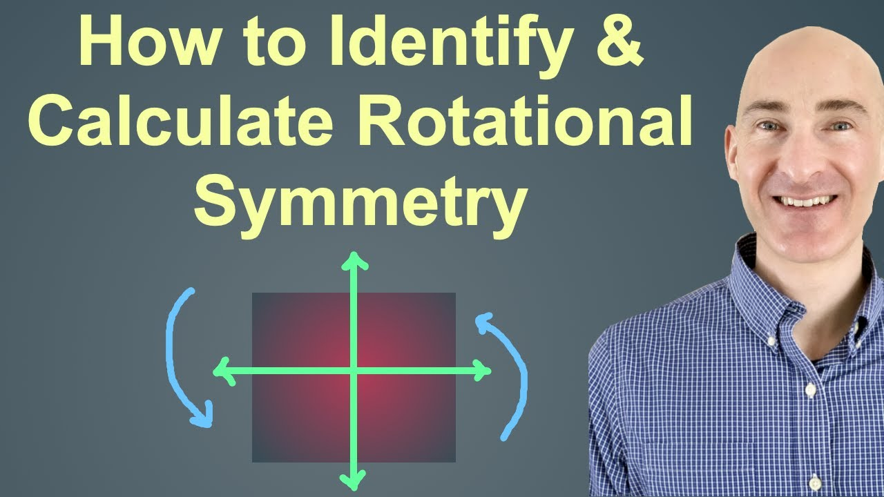 Order of rotational symmetry.