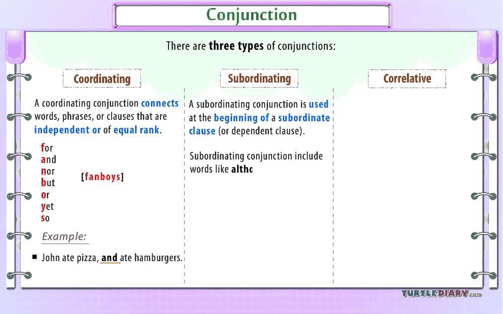 conjunction types