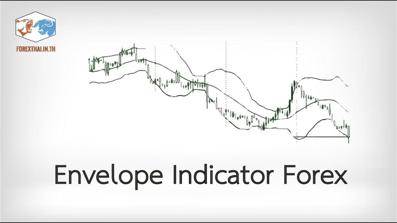 Envelope Indicator Forex สอนการใช้งานอย่างละเอียด
