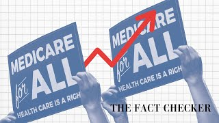 Would Bernie Sanders's 'Medicare for All' save $2 trillion? | Fact Checker