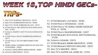 Week 18 | Top Hindi tv shows | barc trp ratings
