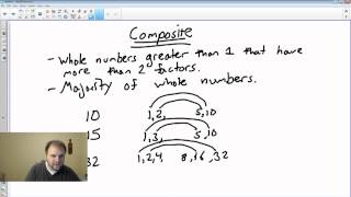 what is a prime or composite number