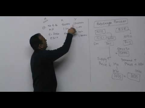 12 Capital Structure Arbitrage Process Ques 19,20 mpeg4