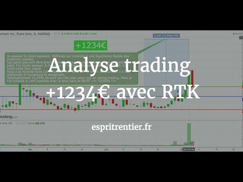 Vidéo d'analyse technique swing trading avec RTK +1234€ 1