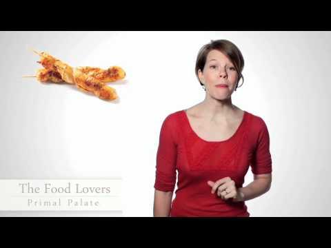 Herb Chicken Skewers
