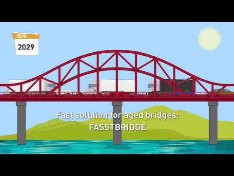 <p>Fast and effective solution for steel bridges life-time extension: Fasstbridge (inglés)</p>