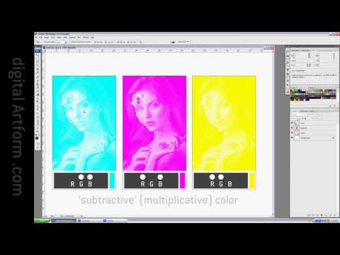 Additive Color vs Subtractive Color