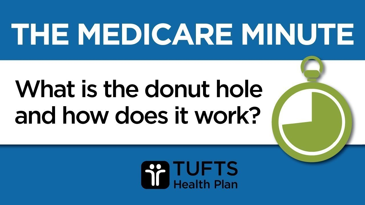 The Donut Hole: A Step-By-Step Explanation | Tufts Health Plan