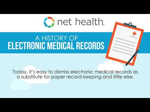 What is the History of Electronic Health Records?
