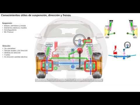EVOLUCIÓN DE LA TECNOLOGÍA DEL AUTOMÓVIL A TRAVÉS DE SU HISTORIA - Módulo 0 (7/16)