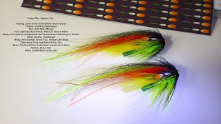 Tying a Salmon Fly with Substitute Jungle Cock with Davie McPhail