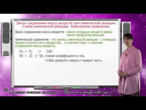 Схема химической реакции. Закон сохранения массы веществ. Химическое уравнение