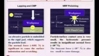 Mod-01 Lec-29 Advanced Machining Processes