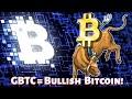 Options: GBTC vs. Bitcoin Buy Signals?