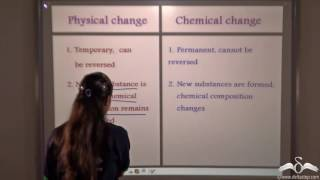 Difference Between Physical And Chemical Changes
