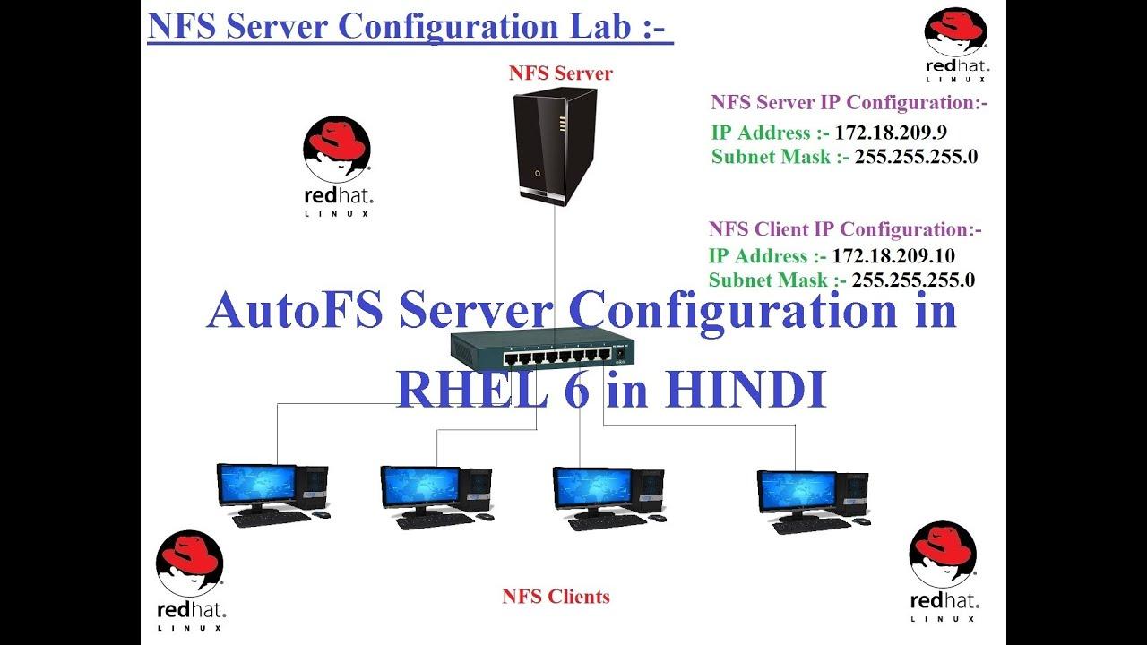 Autofs Configuration in RHEL 6 in HINDI