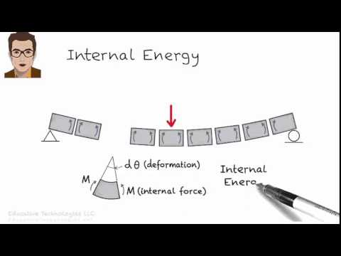 SA19: Work-Energy Principle (Part 1)