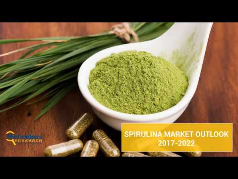 Spirulina Market Outlook (2017 - 2022)