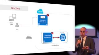 Backup and Archive to the Cloud with Microsoft Azure and Commvault