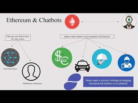What is Ethereum CHATBOT and why it is important