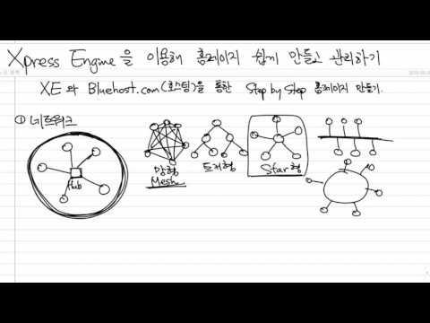 [홈페이지쉽게만들기] 01-1. 네트워크의 구성요소들