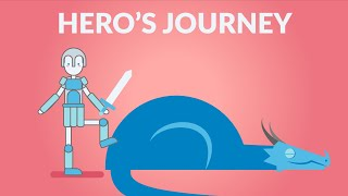 The Hero's Journey — Why We Must Confront Danger