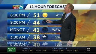 Strong winds continue, temperatures quick to cool