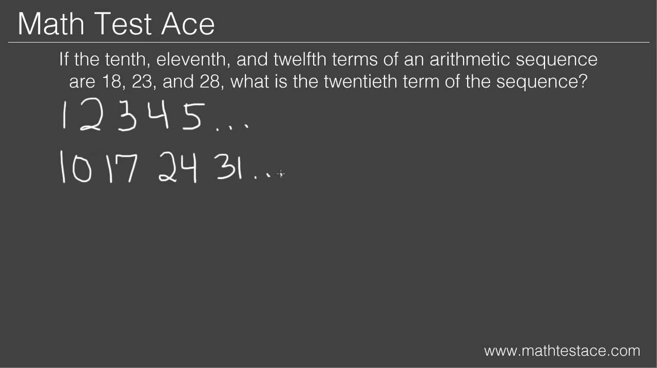 Solved arithmetic problems