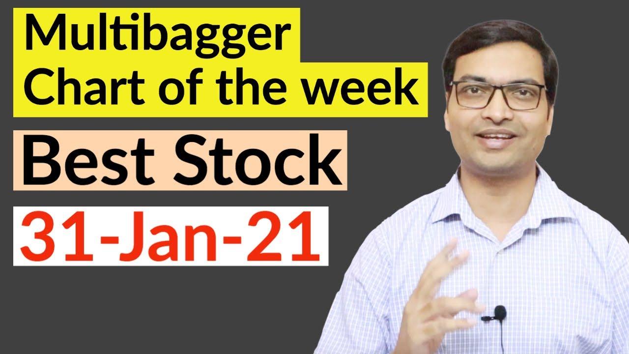 Chart of the week 31-Jan-21 by Vivek Singhal
