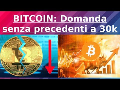 domanda di bitcoin