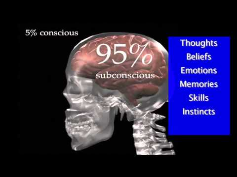PSYCH-K® Subconscious Mind Super Learning