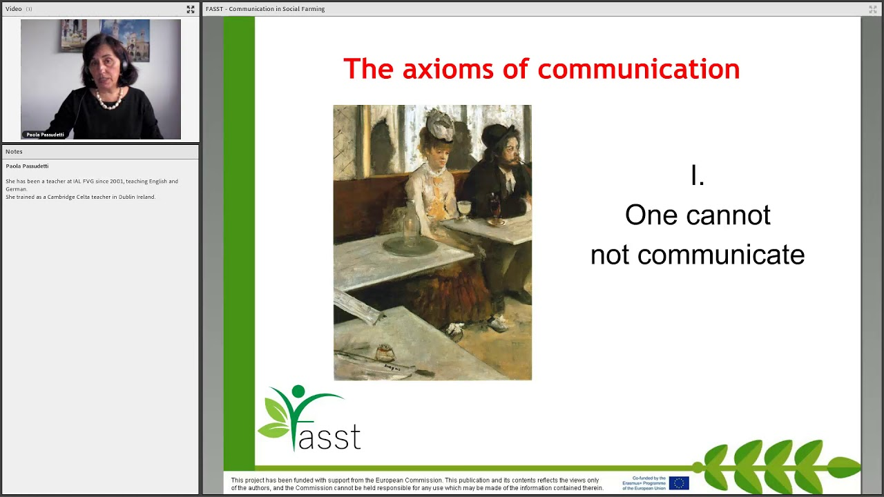 5 axioms of communication