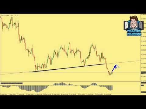 Easy Trendline Trading (Part 2)