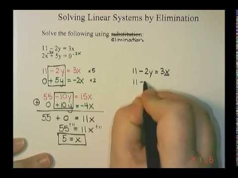 Lessons - MPM2D1 - Grade 10 Academic Math
