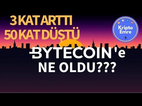 Bytecoin (BCN) 'ye Ne Oldu? Bytecoin Skandalı ve İncelemesi