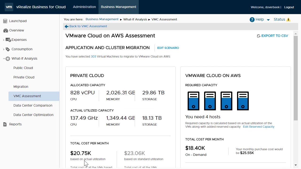 VMware Cloud on AWS Cost Assessment