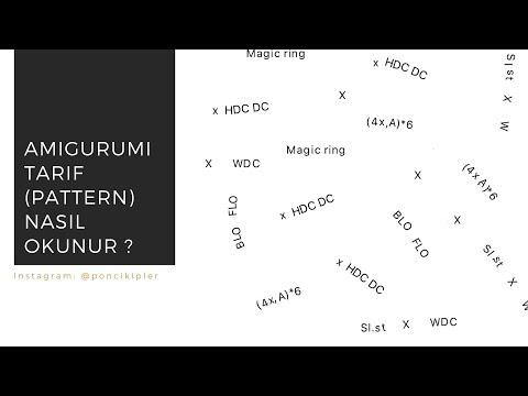 Bebek Yoda Yapımı 1.Bölüm - Amigurumi - YouTube | 360x480