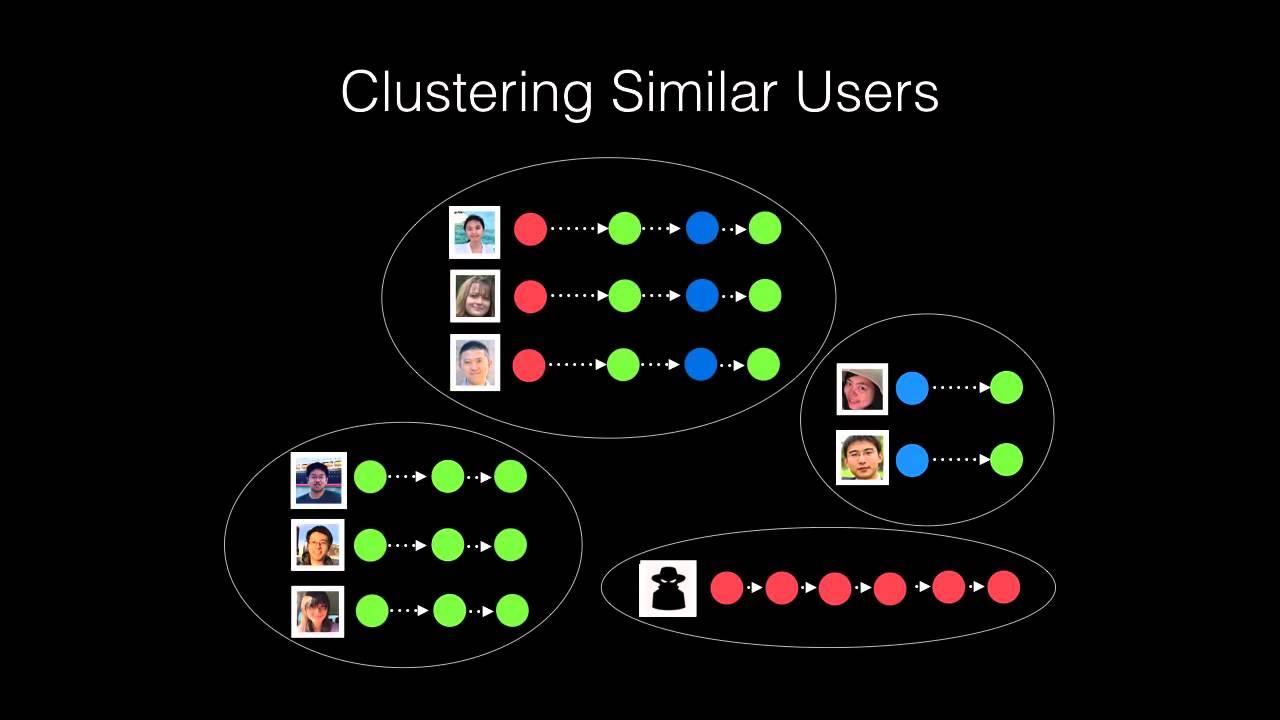 Unsupervised Clickstream Clustering for User Behavior Analysis