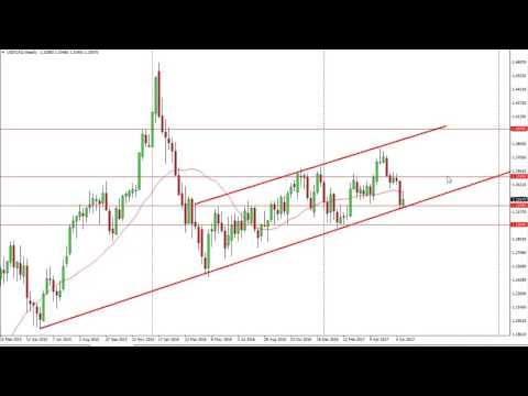 USD/CAD Technical Analysis for the week of June 26 2017 by FXEmpire.com