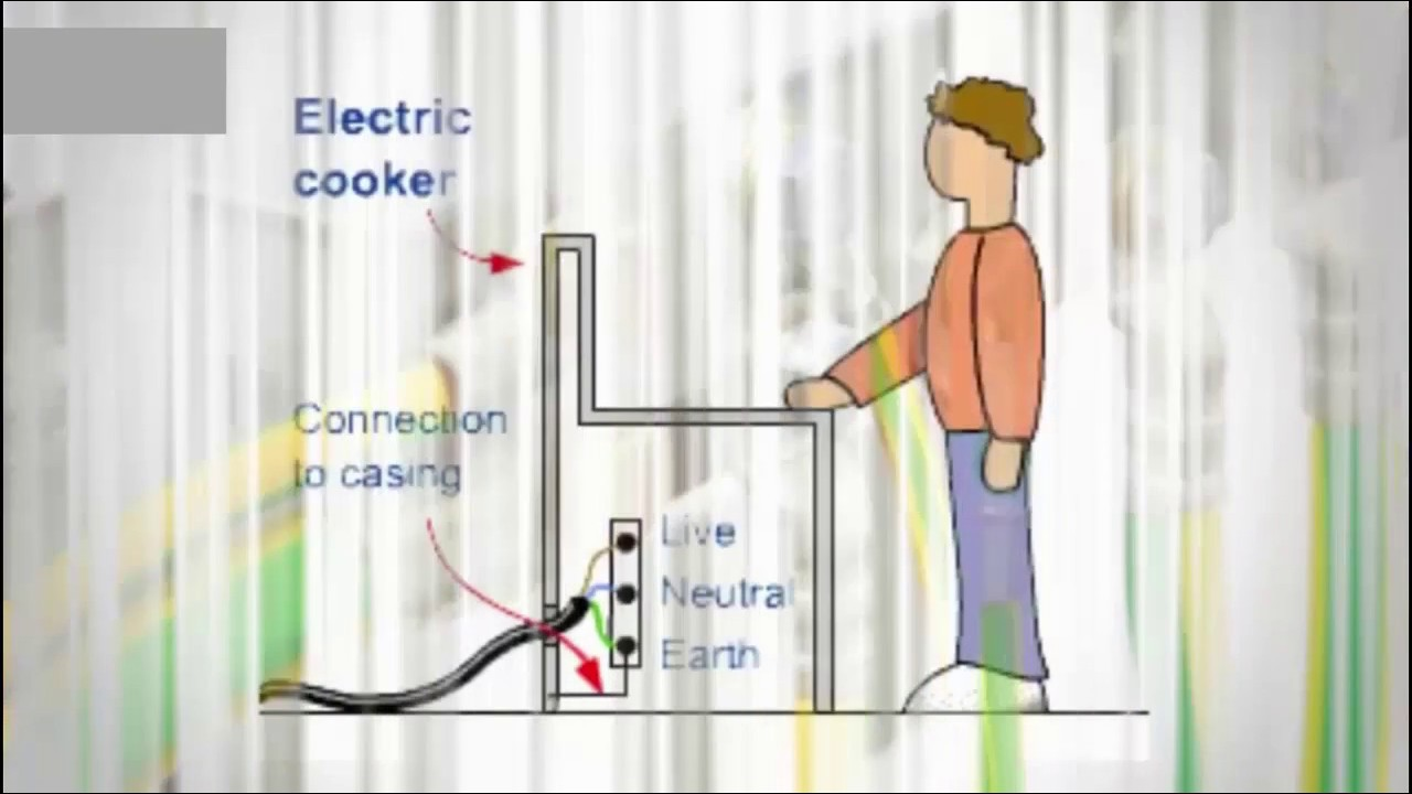 10 Common Questions and Answers about Electrical Earthing System ...