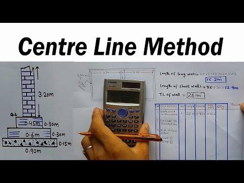 Center Line Method