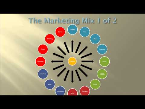 Emerging Marketing Scenario