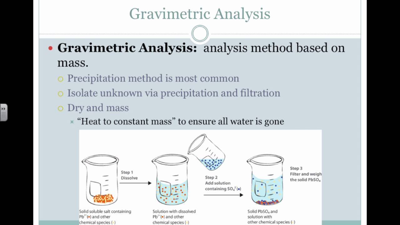 what is gravimetric analysis in chemistry